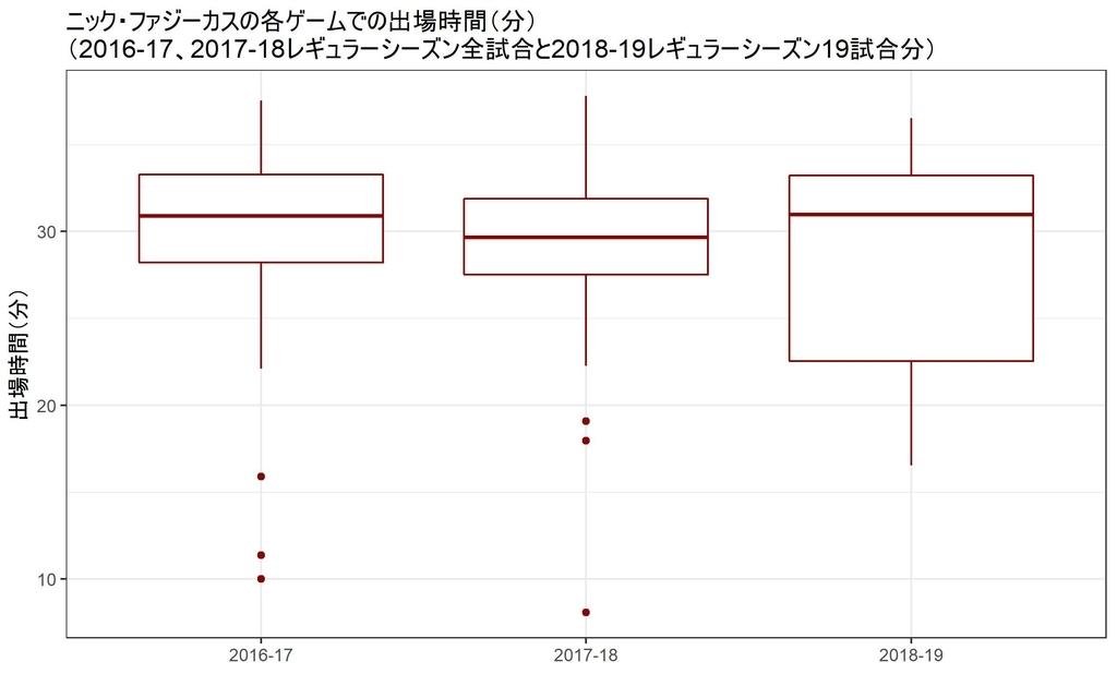f:id:rintaromasuda:20181207002417j:plain