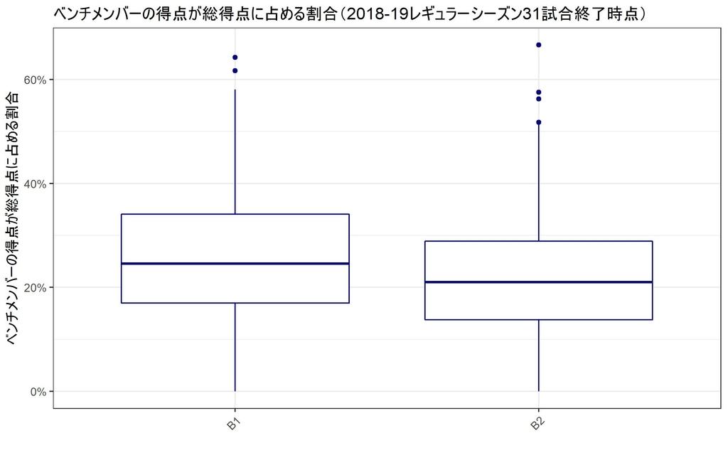 f:id:rintaromasuda:20190118005507j:plain