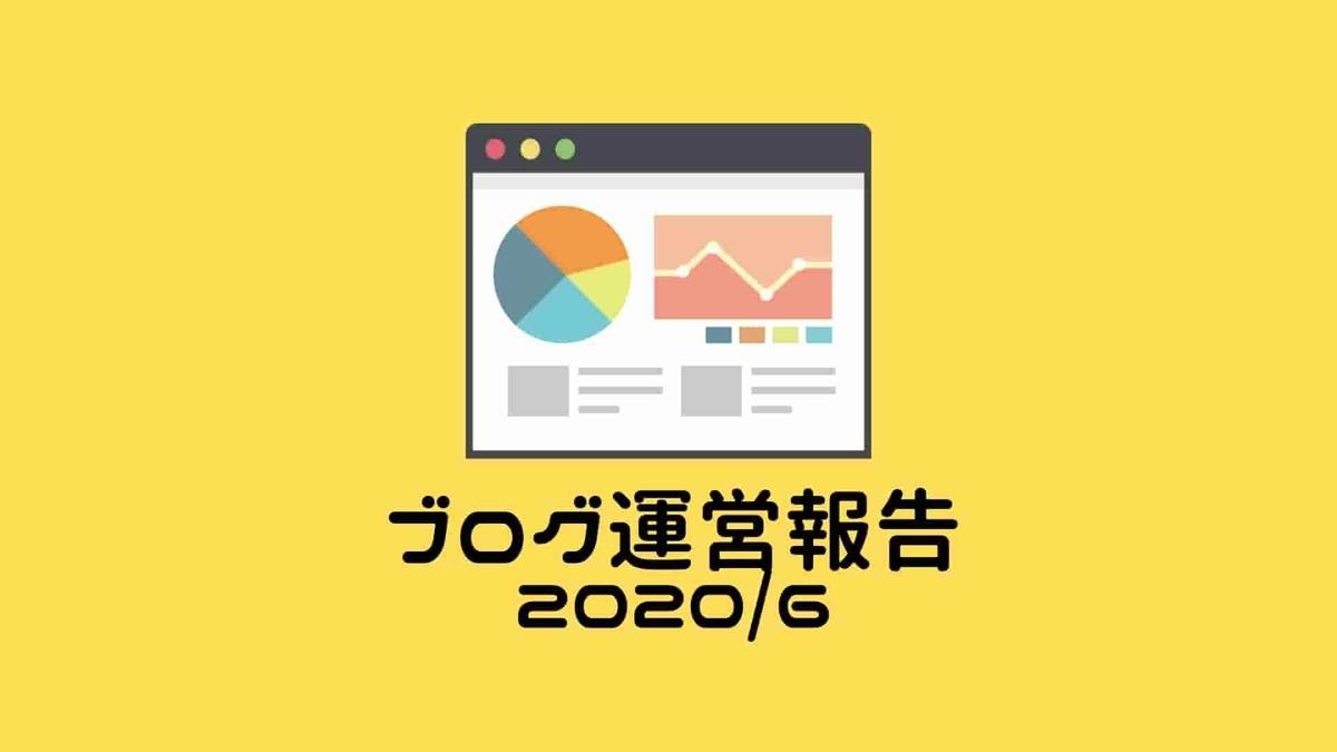 ブログ運営報告1年3ヶ月目ぶろぐでひぐぅち
