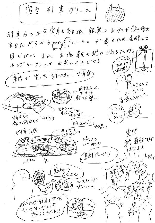 寝台列車の詳細4