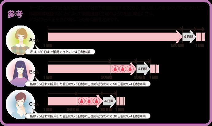 f:id:ririshima:20210309124249p:plain