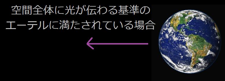 f:id:riron_butsuri1:20190227005358p:plain