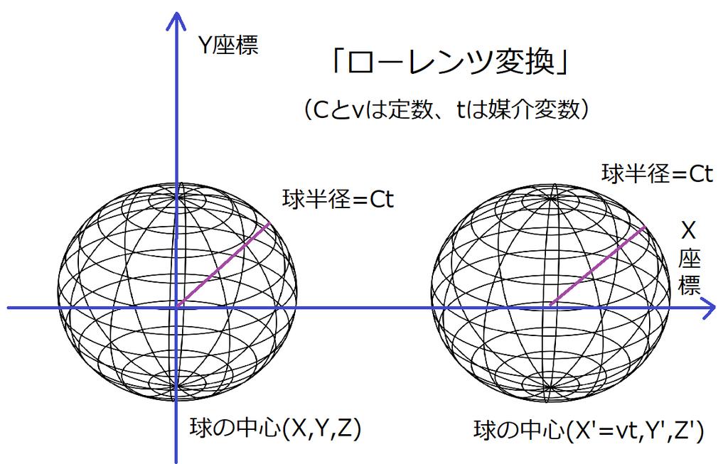 f:id:riron_butsuri1:20190227011211p:plain