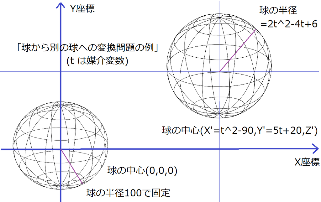 f:id:riron_butsuri1:20190227011219p:plain