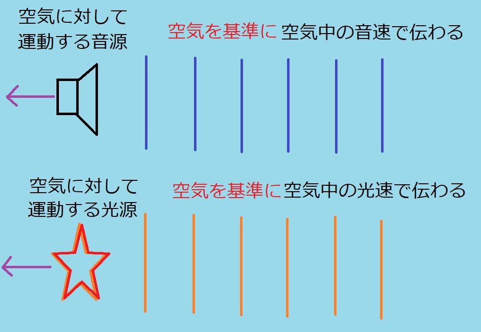 f:id:riron_butsuri1:20190227011225p:plain