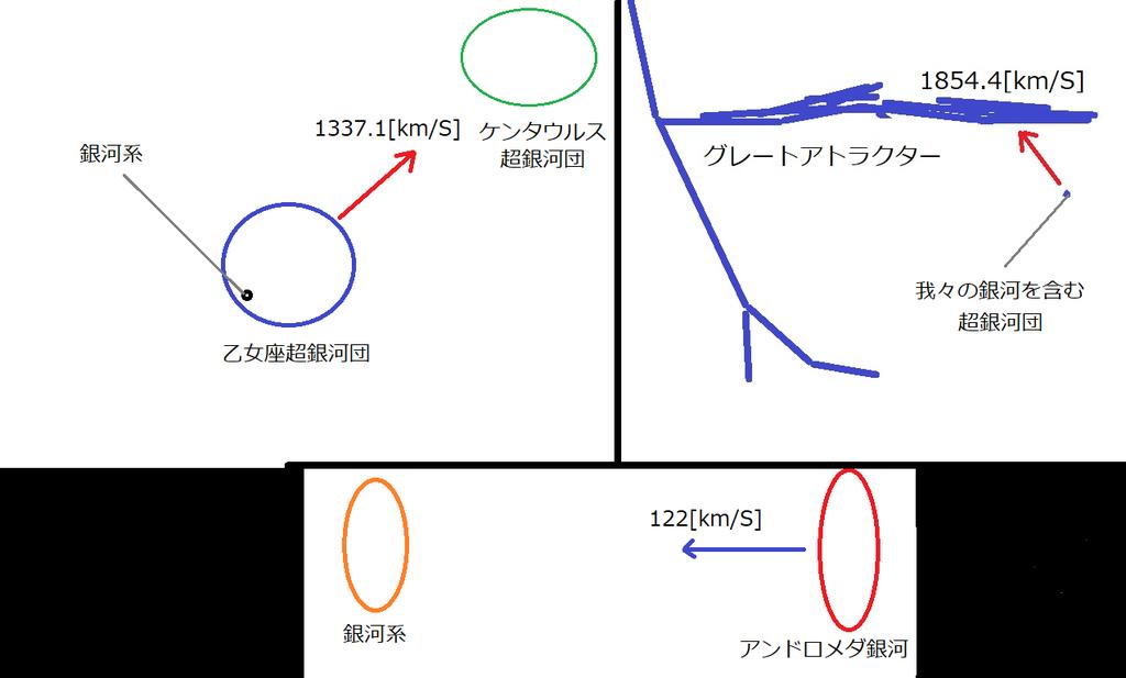f:id:riron_butsuri1:20190227011238p:plain