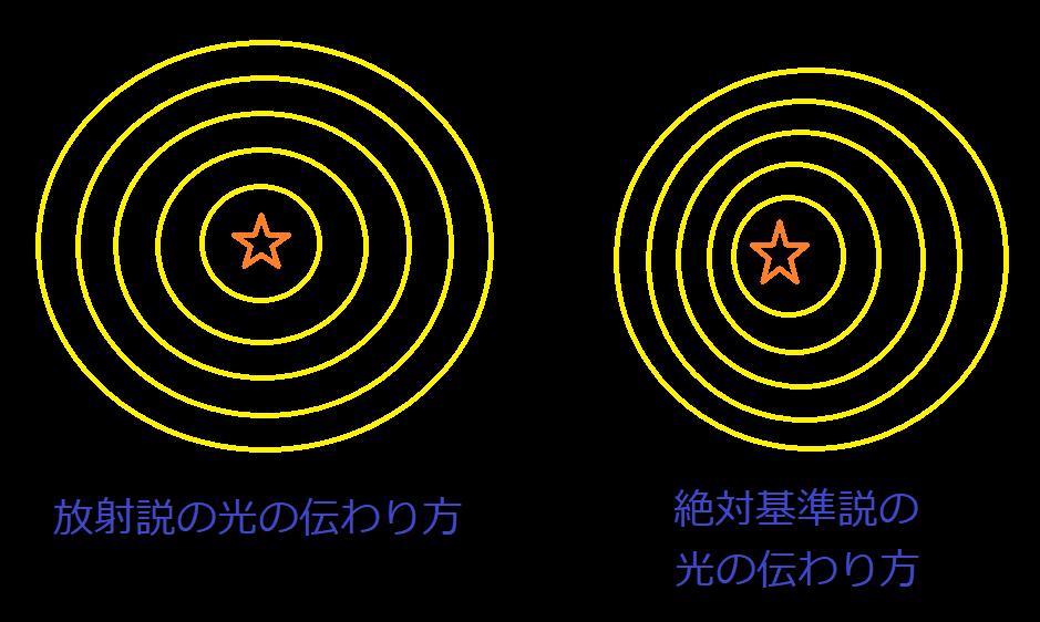 f:id:riron_butsuri1:20190227011343p:plain