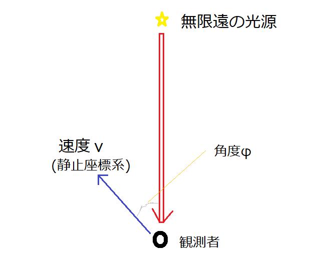 f:id:riron_butsuri1:20190227011417p:plain