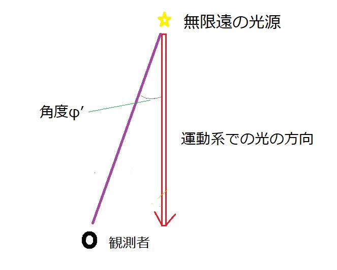 f:id:riron_butsuri1:20190227011424p:plain