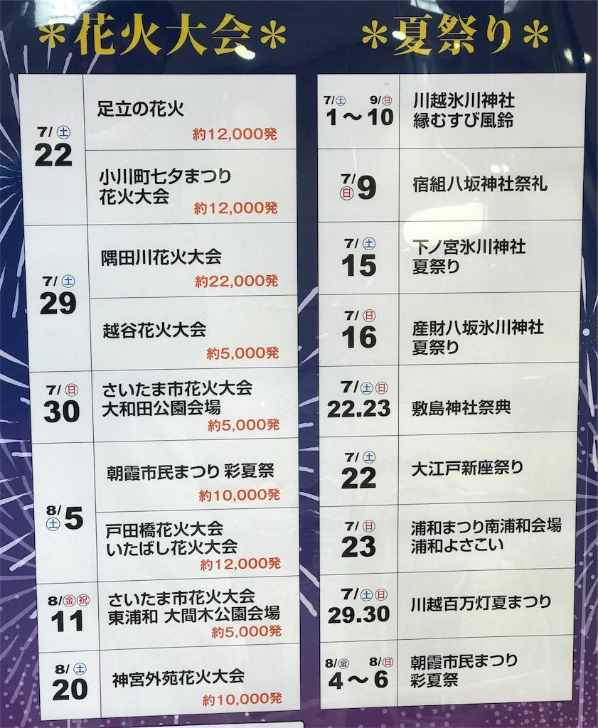 f:id:risa-ken:20170630132047j:image