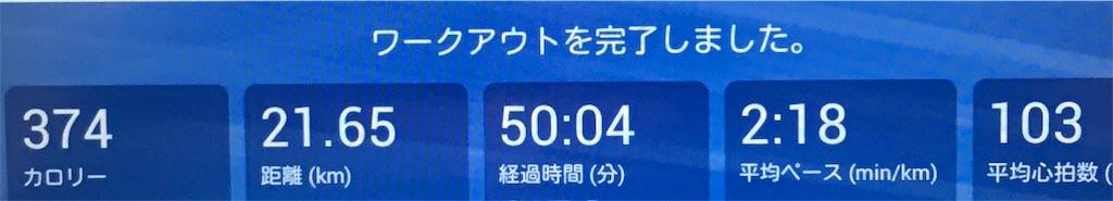 f:id:risa-ken:20170708193040j:image