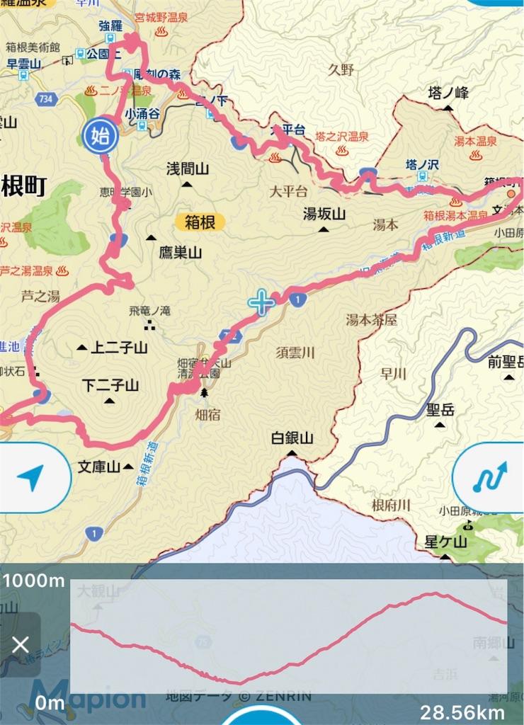 f:id:risa-ken:20170810083702j:image