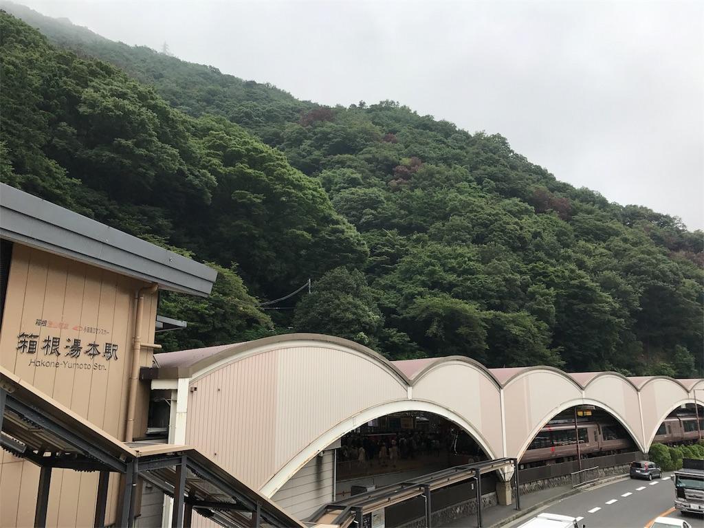 f:id:risa-ken:20170810092404j:image