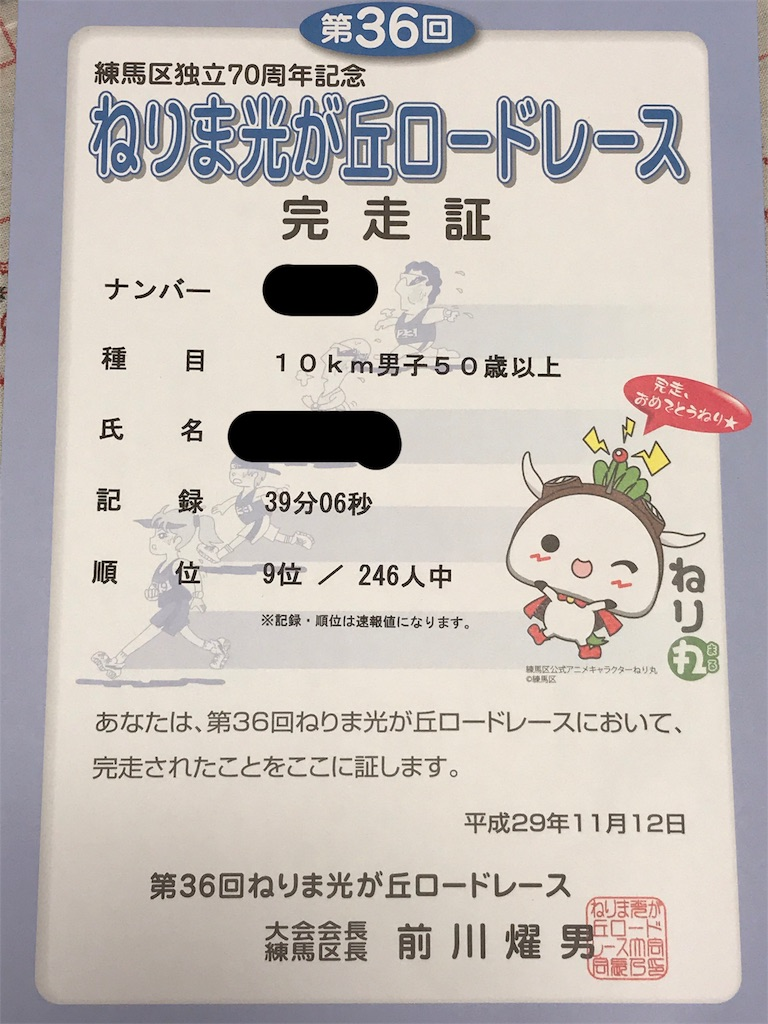 f:id:risa-ken:20171112185258j:image