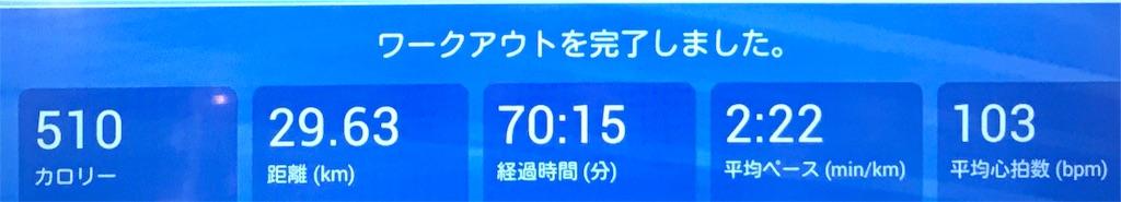 f:id:risa-ken:20180112223345j:image
