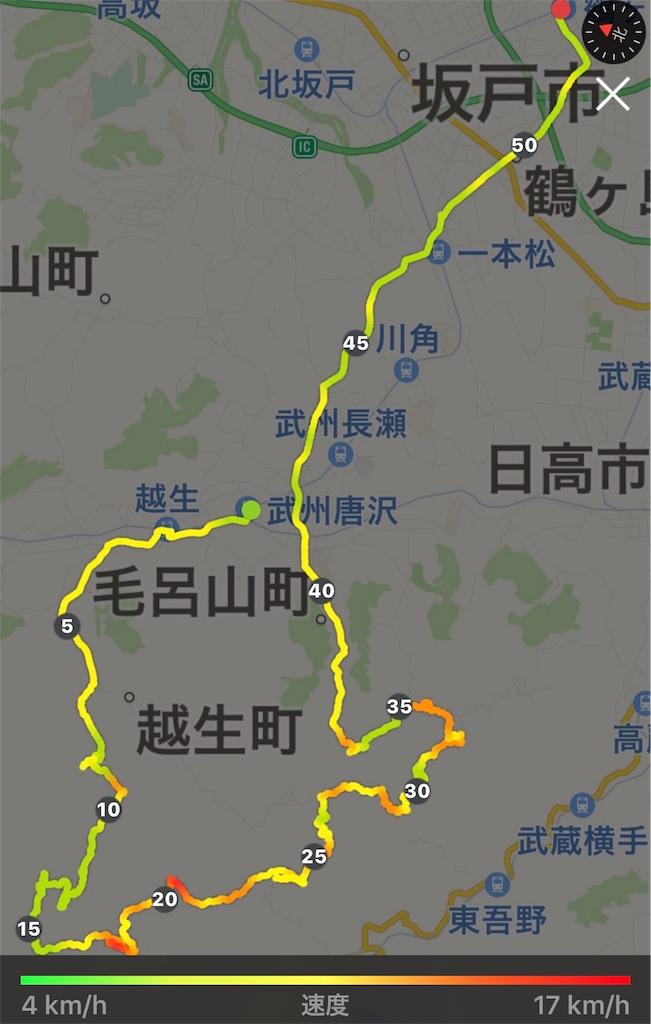 f:id:risa-ken:20180121165937j:image
