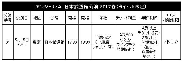 アンジュルム2017春 日本武道館