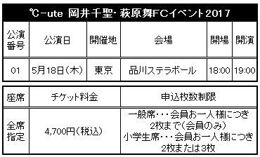 ℃-ute 岡井千聖・萩原舞FCイベント2017