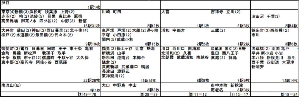 加賀楓ポスター