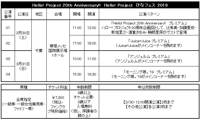 Hello! Project 20th Anniversary!! Hello! Project ひなフェス 2019