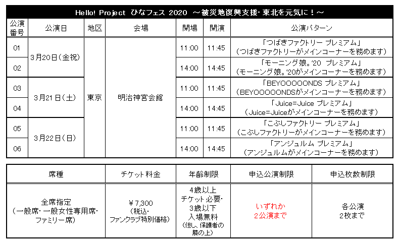 「Hello! Project ひなフェス 2020」