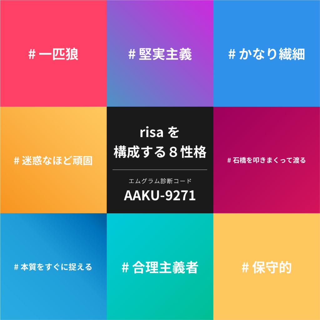f:id:risahasegawa:20170515201820j:plain
