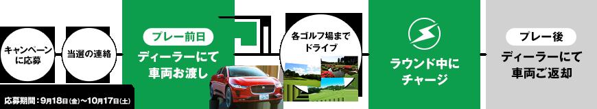 f:id:risako_okano:20200915101621p:plain