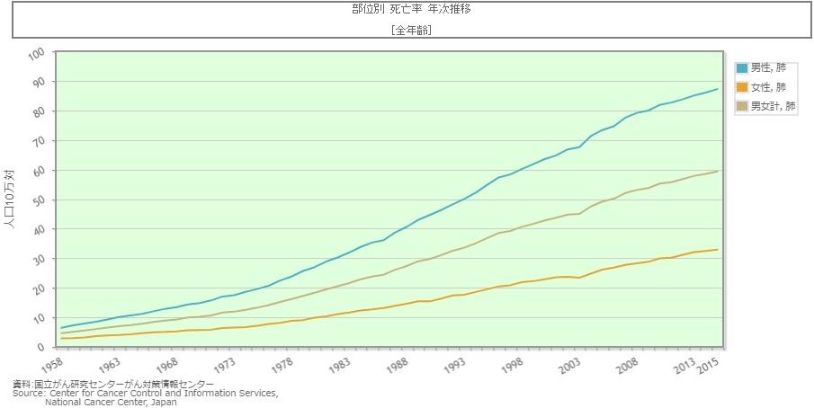 f:id:rising-dragon:20170825164907j:plain