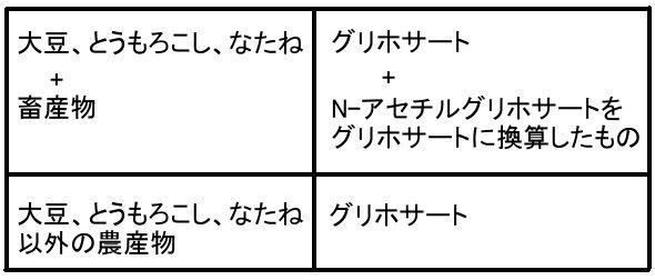 f:id:rising-dragon:20180224014947j:plain