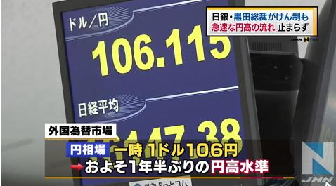 円高105円台
