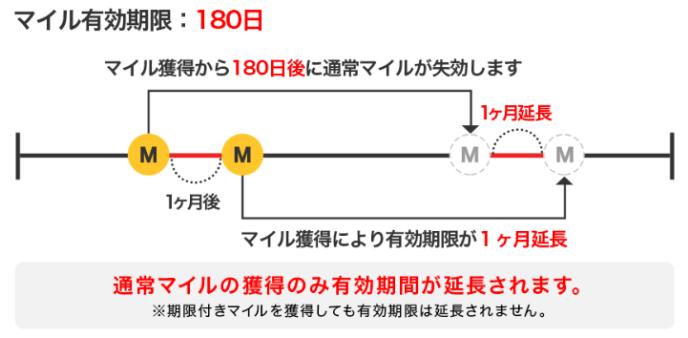 f:id:rismoco:20190518150505p:plain