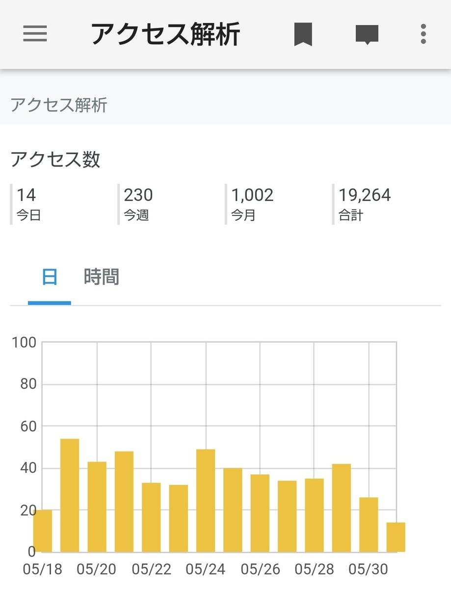 f:id:rissho-blog:20200531154758j:plain