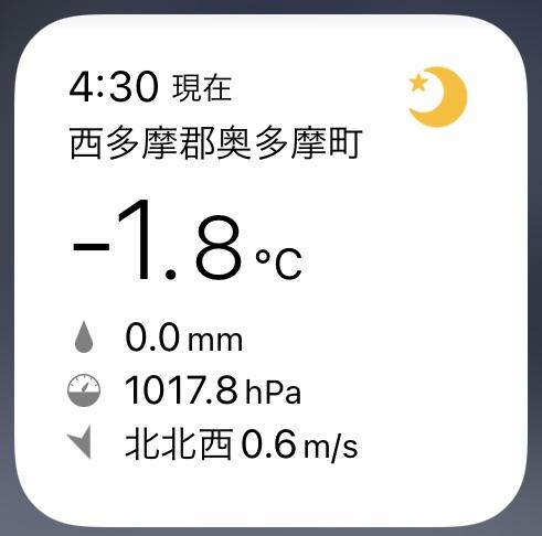 -1.8℃まで下がった