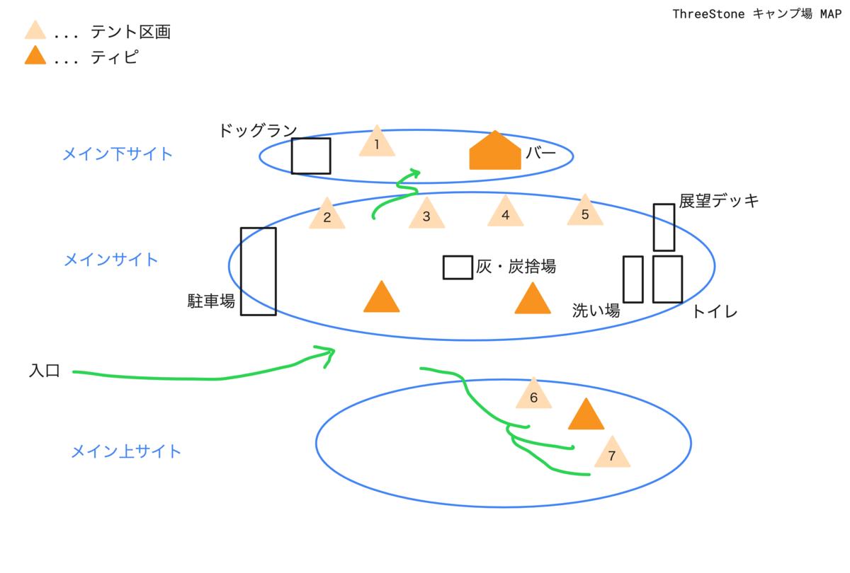 ThreeStoneキャンプ場MAP