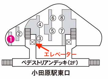 f:id:ritocamp:20210604085550j:plain