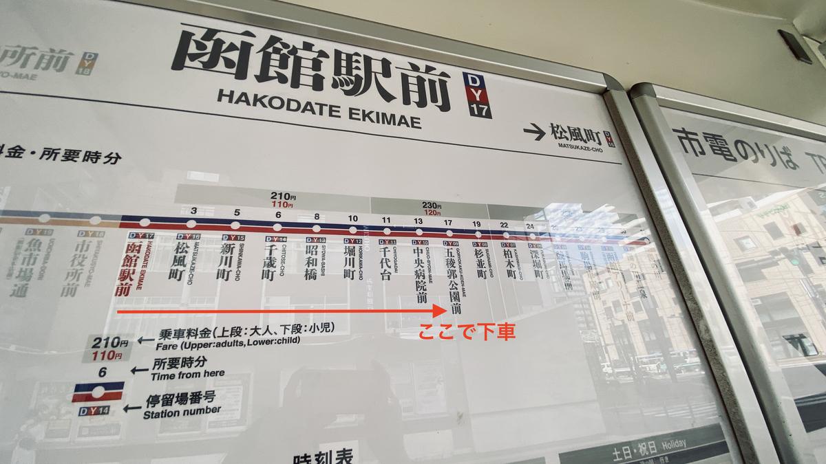 函館駅前駅にある運行表