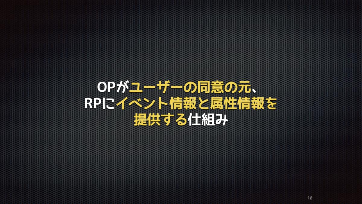 f:id:ritou:20210905012747p:plain