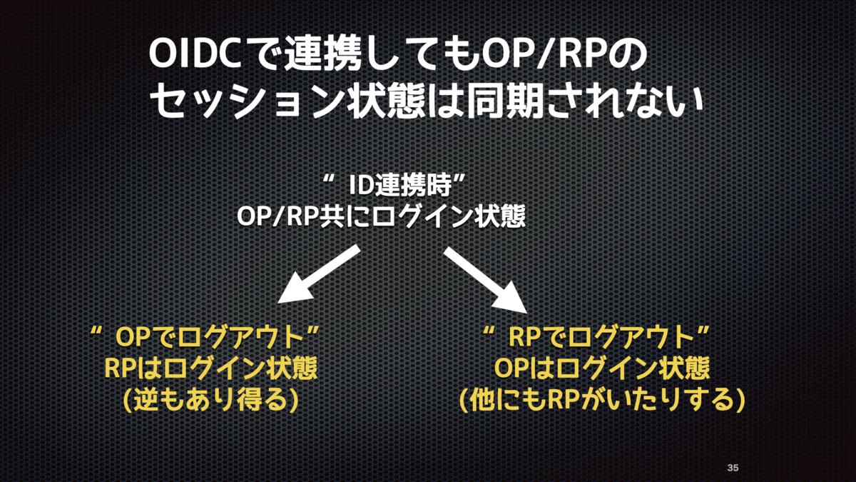 f:id:ritou:20210905020110p:plain