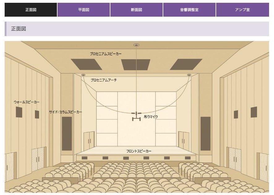 ヤマハサウンドシステムが公開した特設サイト「舞台音響用語集」