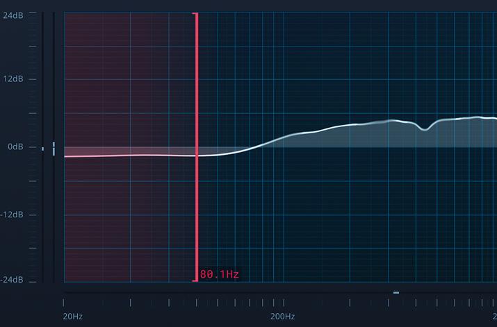 スコープの中にある赤い線は、Range Limiterのカーソル。これは低域側のRange Limiterで、カーソルより左の帯域にはTAMEとRECOVERが作用しなくなる。カーソルはスコープの左端をドラッグすると出現し、同様に右端をドラッグすれば高域側のRange Limiterがアクティブになる