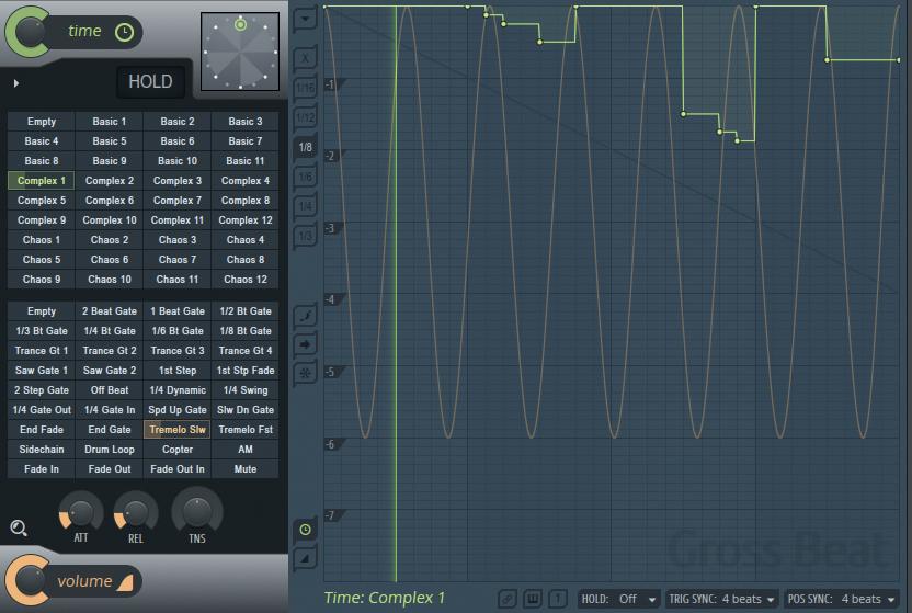 Signatureエディションに収録されている、ピッチやボリューム、再生位置などを制御できるプラグインのGross Beat。左上にはピッチ/再生位置を指定するTime、左下には音量を制御するVolumeのプリセットが配置されている。それぞれのパラメーターは右のグラフにTimeは緑色、Volumeはオレンジ色で表示される。グラフは横軸が時間を示し、再生すると左から右へと進んでいく。beatcloudで単品購入も可能だ