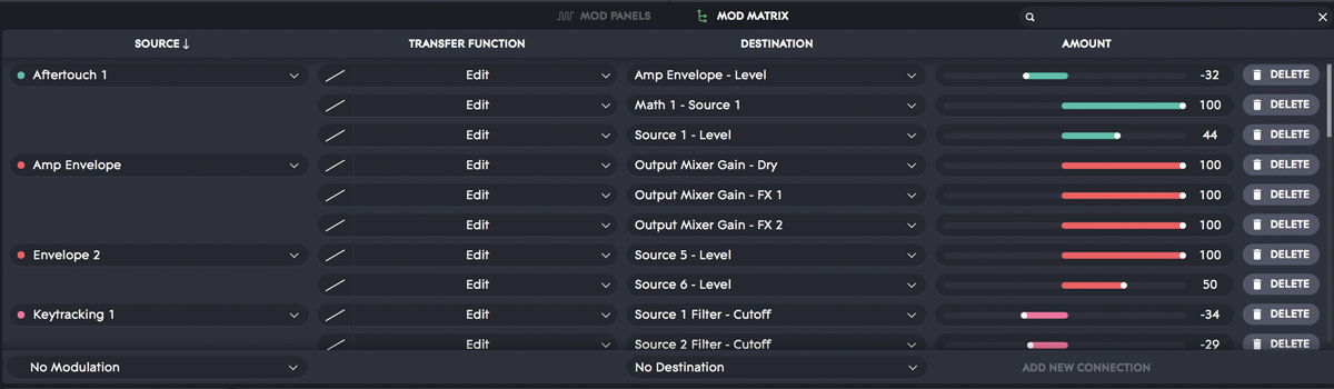 MPEのアクションを含めるとモジュレーション設定が複雑になるが、MOD MATRIX画面は見やすく、どのソースがどのパラメーターにアサインされているのか分かりやすい