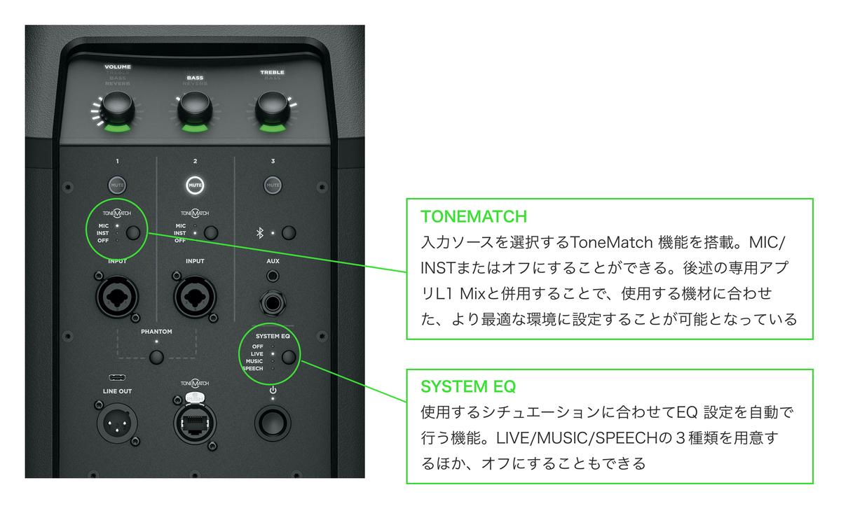 。ch3 は、Bluetoothによるワイアレス接続、またはAUX 入力(ステレオ・ミニ/T RSステレオ・フォーン)のいずれかを使用できる