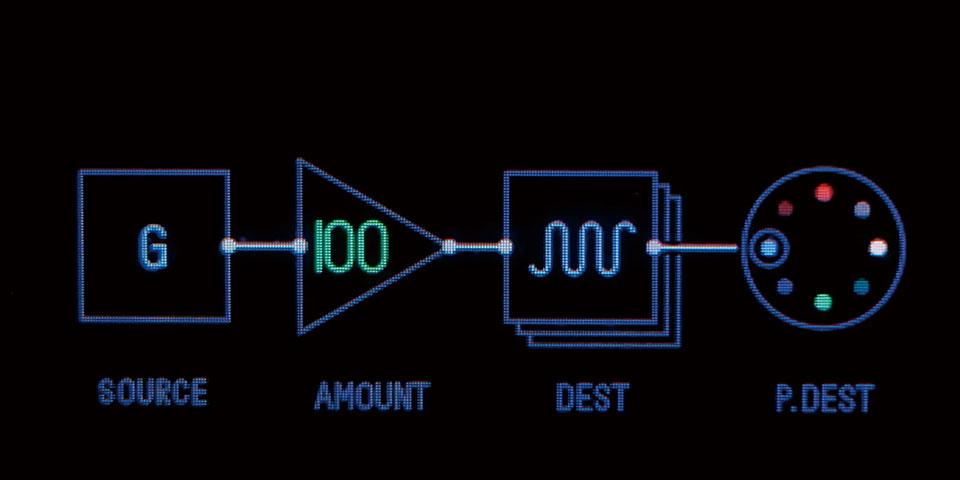 重力センサーもソースにできるLFO