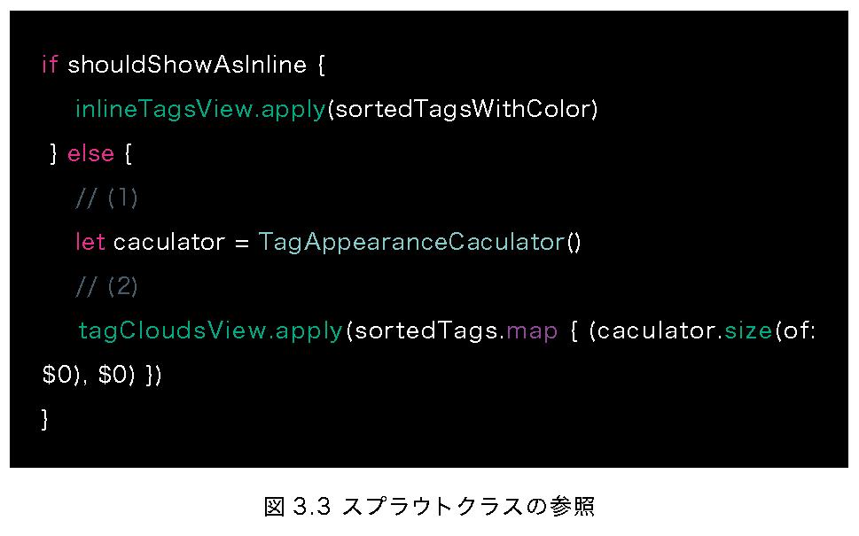f:id:rivemo:20211001181011p:plain:w520