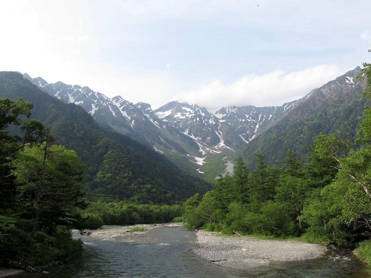 f:id:river-s:20190524221713j:plain