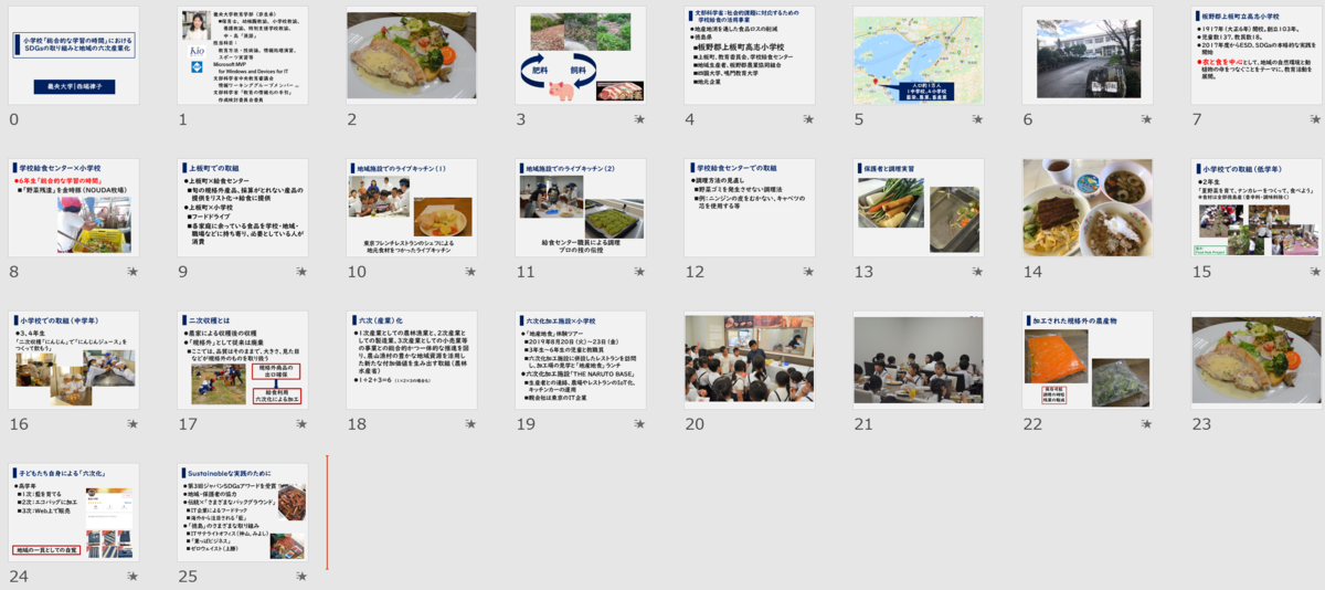 f:id:riz-nishibata:20200331233256p:plain