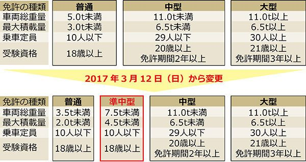 f:id:rjmatsumura:20170612183501p:plain