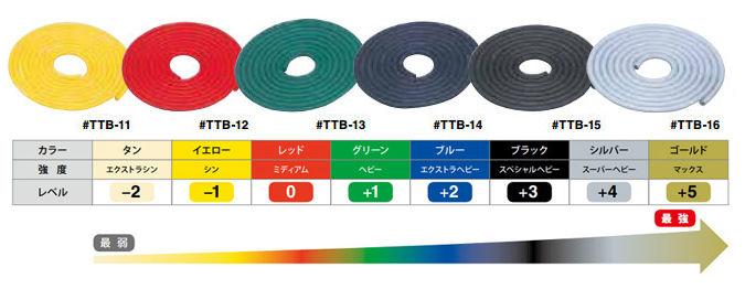 f:id:rjmatsumura:20170626004917p:plain