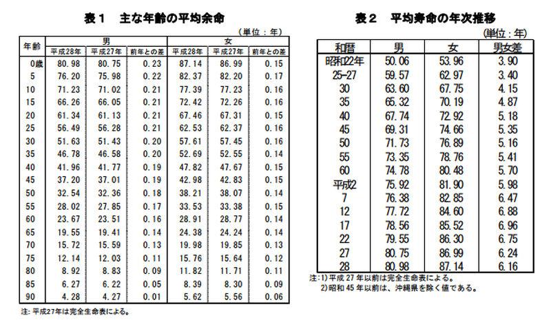 f:id:rjmatsumura:20170727201115j:plain